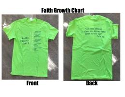 Faith Growth Chart